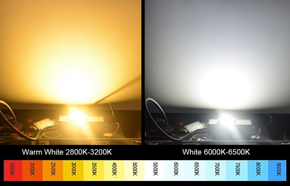 Température de couleur LED