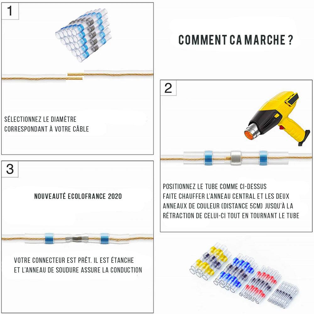 Connecteur thermique